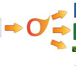 Convertir des fichiers PDF en DOC avec CometDocs